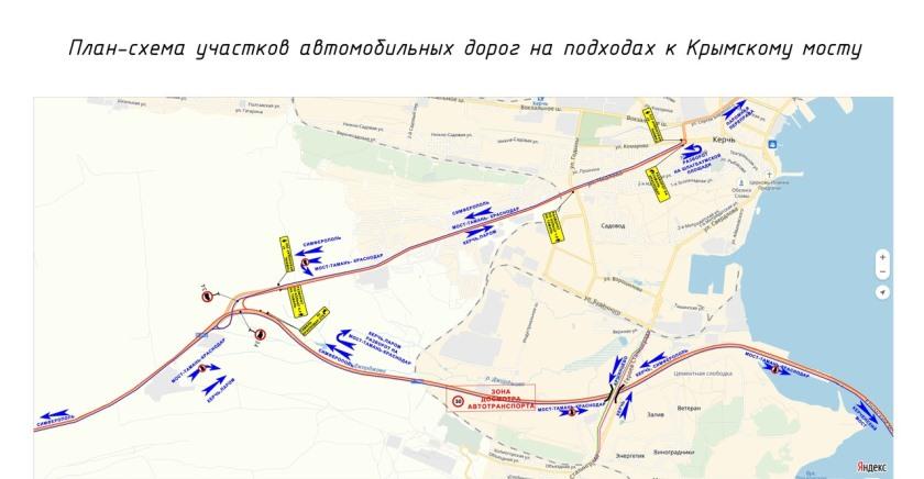 Схема движения керченский мост